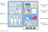 fridge_loading
